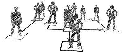 """L'individuazione del datore di lavoro e del datore di lavoro """"di fatto"""""""